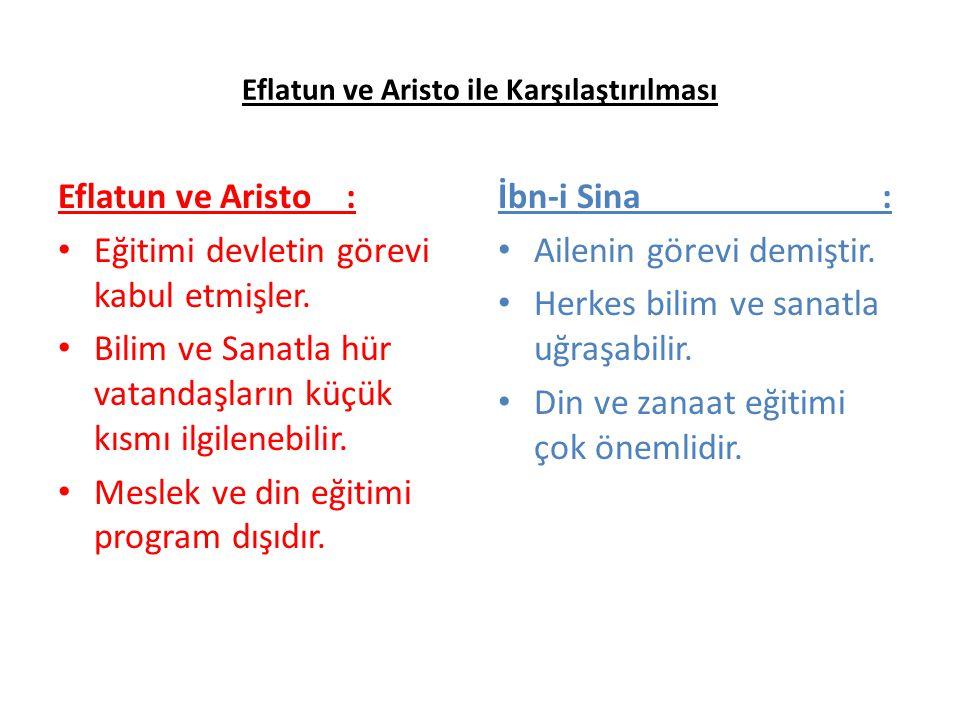 Eflatun ve Aristo ile Karşılaştırılması