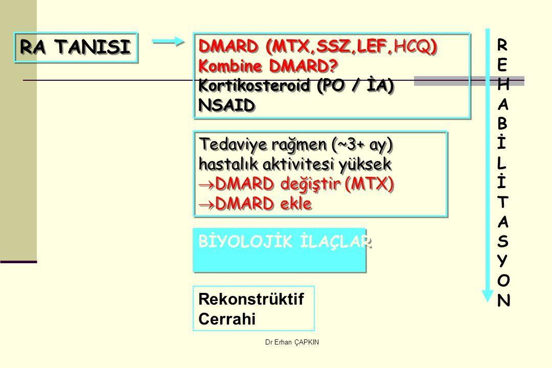 RA TANISI DMARD (MTX,SSZ,LEF,HCQ) REHAB Kombine DMARD
