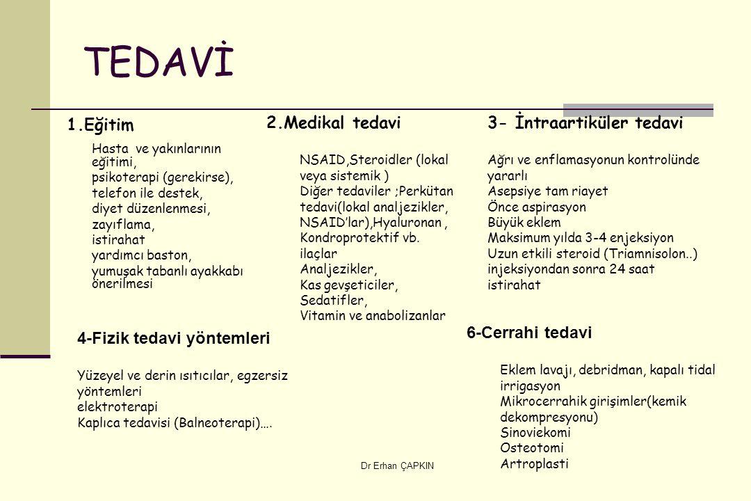 TEDAVİ Hasta ve yakınlarının eğitimi, 2.Medikal tedavi
