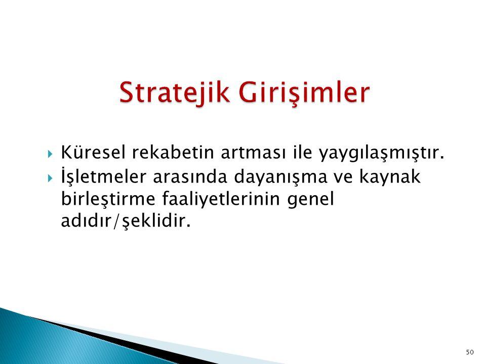 Stratejik Girişimler Küresel rekabetin artması ile yaygılaşmıştır.
