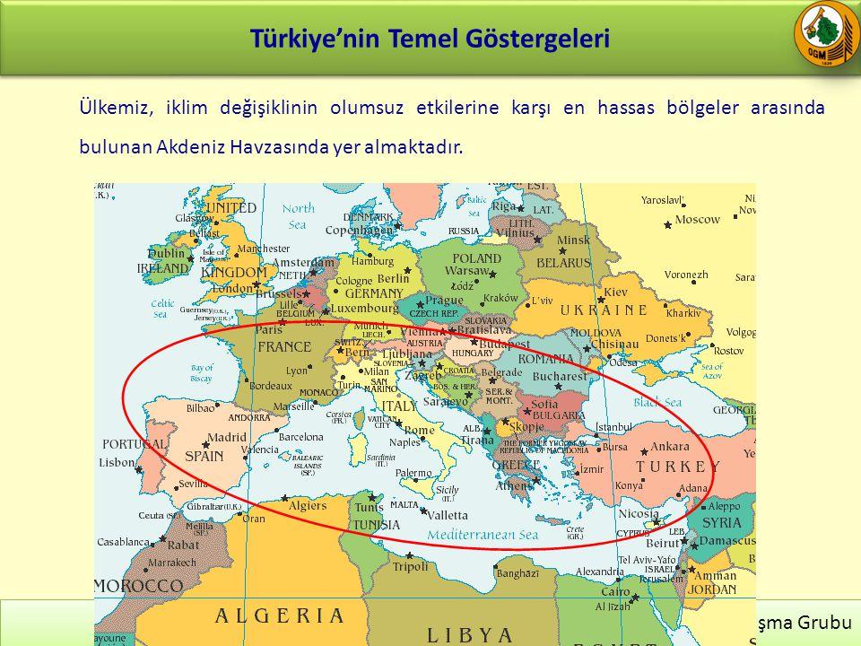 Türkiye'nin Temel Göstergeleri