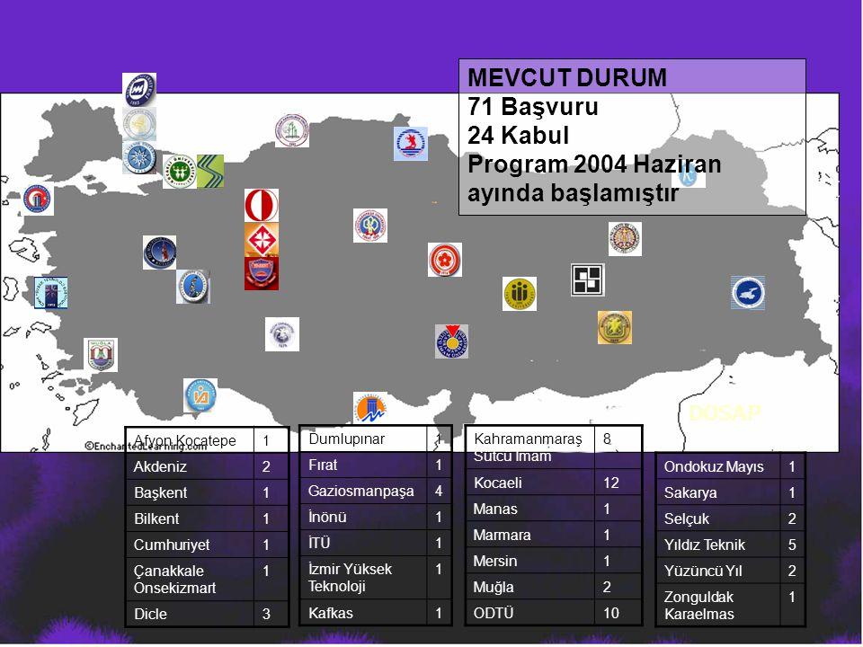 MEVCUT DURUM 71 Başvuru 24 Kabul Program 2004 Haziran ayında başlamıştır