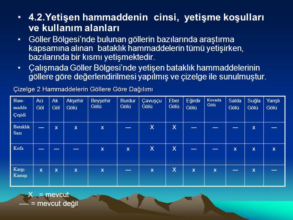 Çizelge 2 Hammaddelerin Göllere Göre Dağılımı