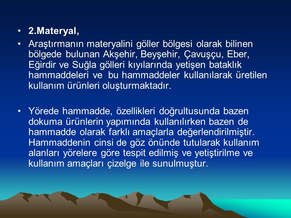2.Materyal,