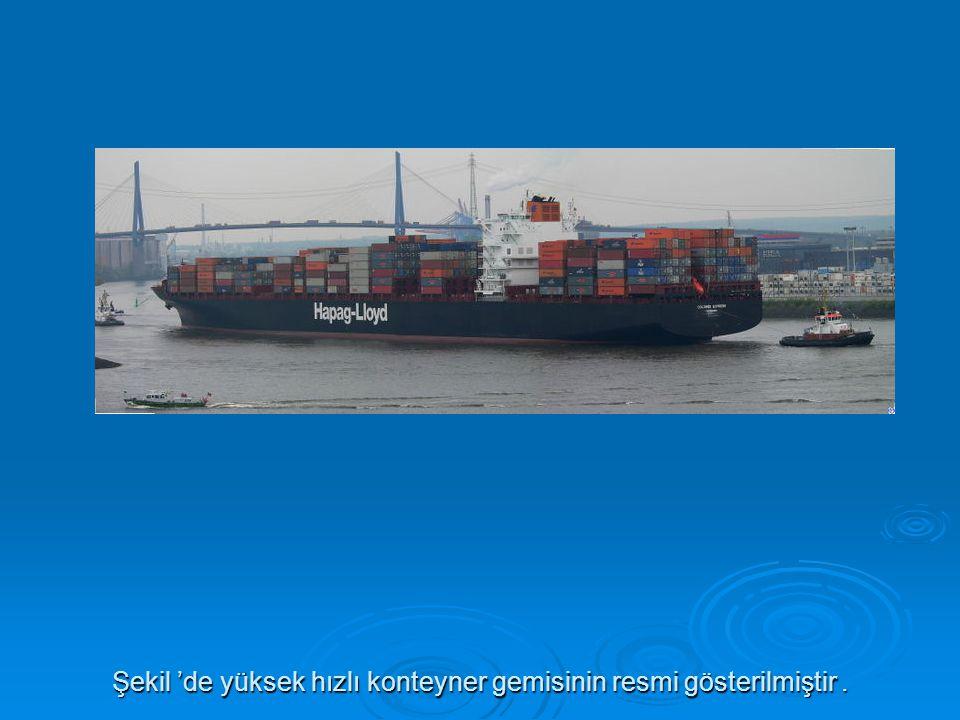 Şekil 'de yüksek hızlı konteyner gemisinin resmi gösterilmiştir .