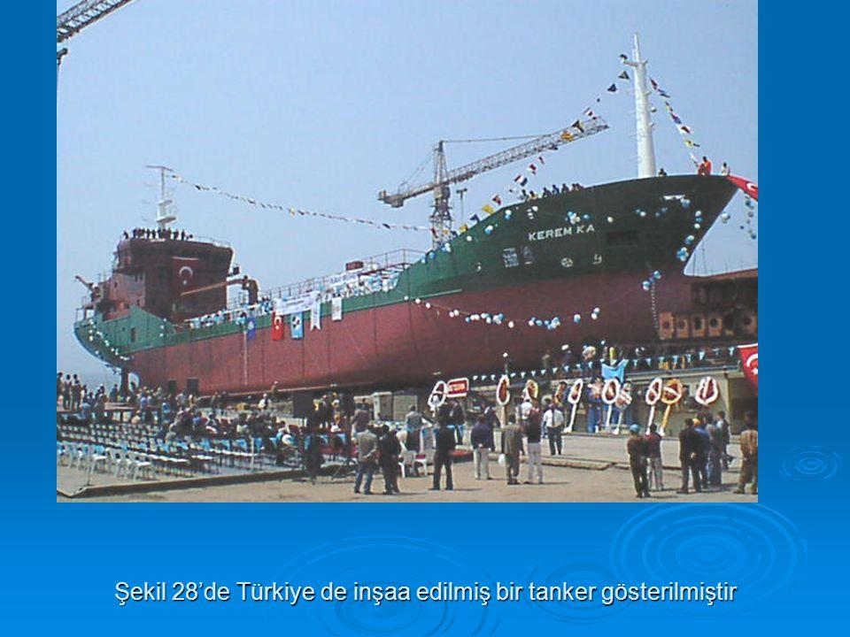 Şekil 28'de Türkiye de inşaa edilmiş bir tanker gösterilmiştir