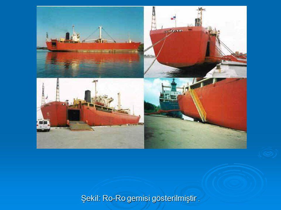 Şekil: Ro-Ro gemisi gösterilmiştir .