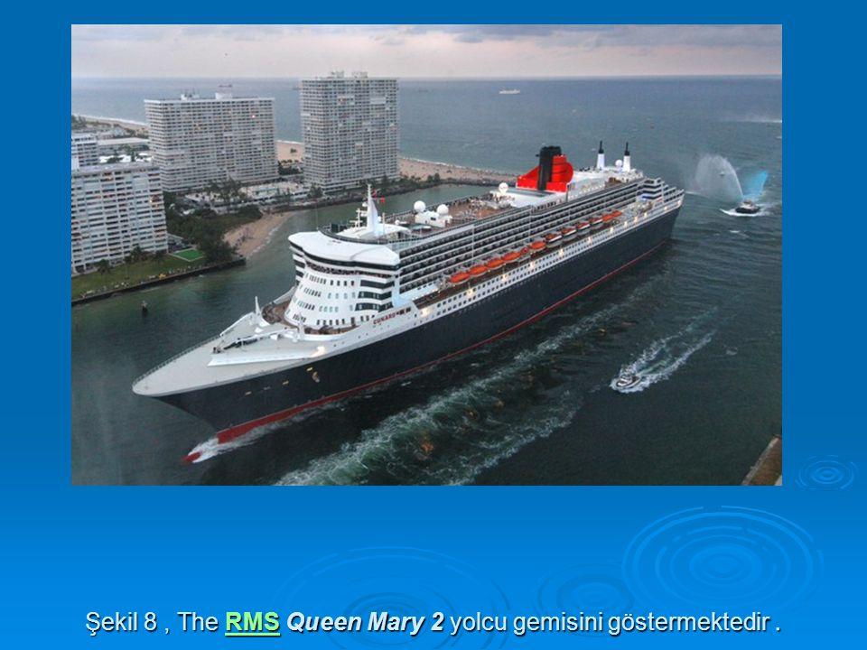 Şekil 8 , The RMS Queen Mary 2 yolcu gemisini göstermektedir .