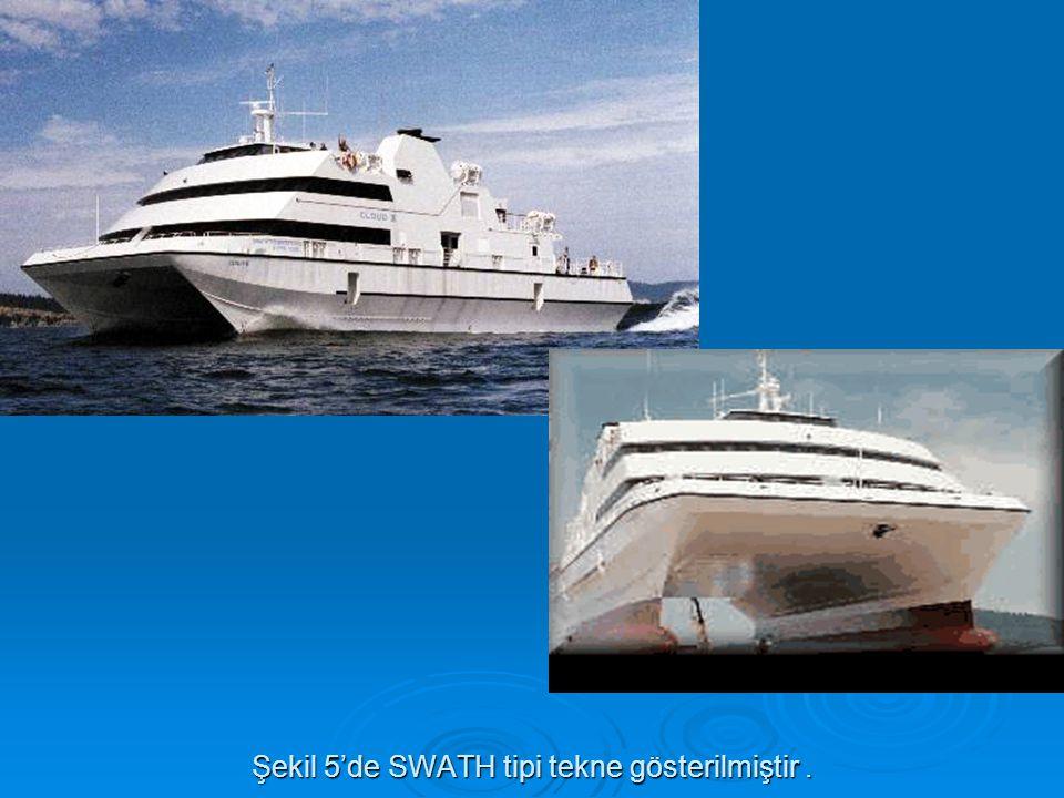 Şekil 5'de SWATH tipi tekne gösterilmiştir .