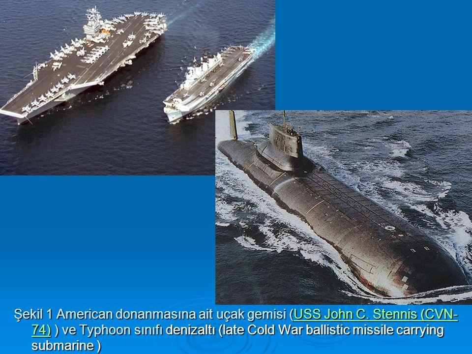 Şekil 1 American donanmasına ait uçak gemisi (USS John C