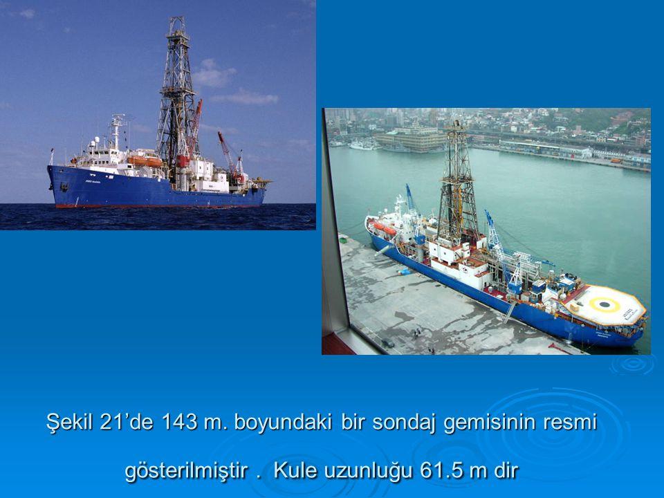 Şekil 21'de 143 m. boyundaki bir sondaj gemisinin resmi gösterilmiştir
