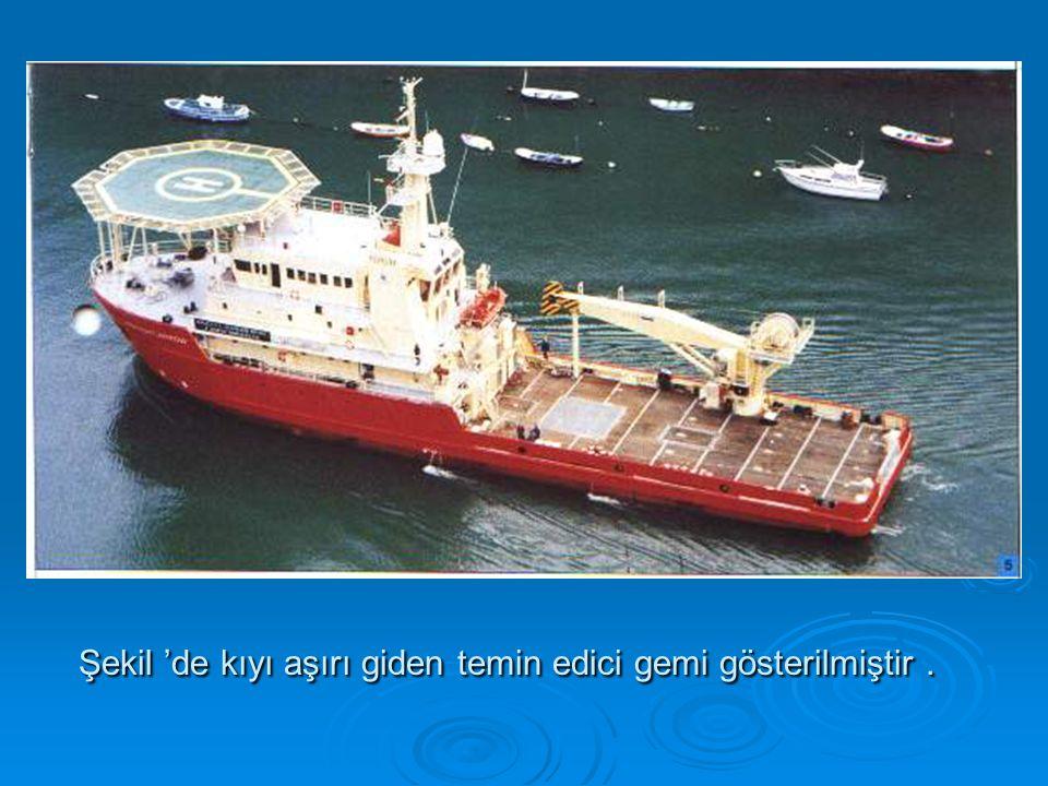 Şekil 'de kıyı aşırı giden temin edici gemi gösterilmiştir .