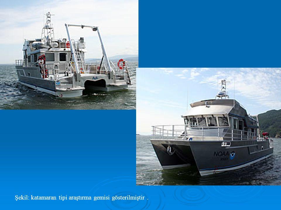 Şekil: katamaran tipi araştırma gemisi gösterilmiştir .