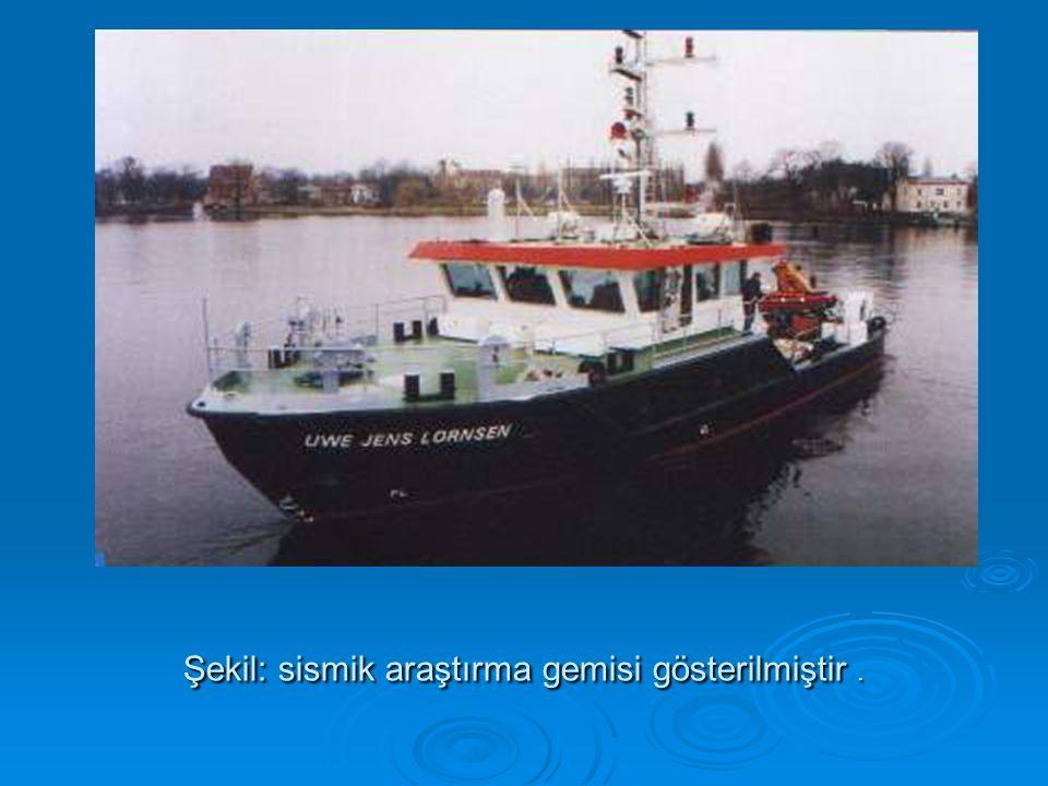 Şekil: sismik araştırma gemisi gösterilmiştir .