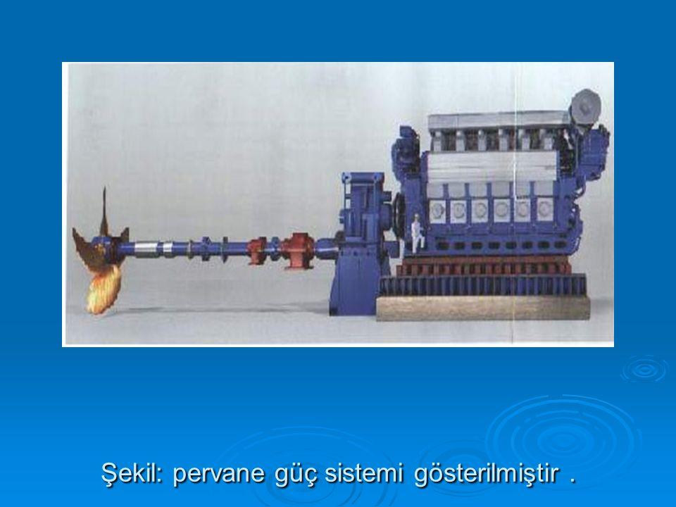 Şekil: pervane güç sistemi gösterilmiştir .
