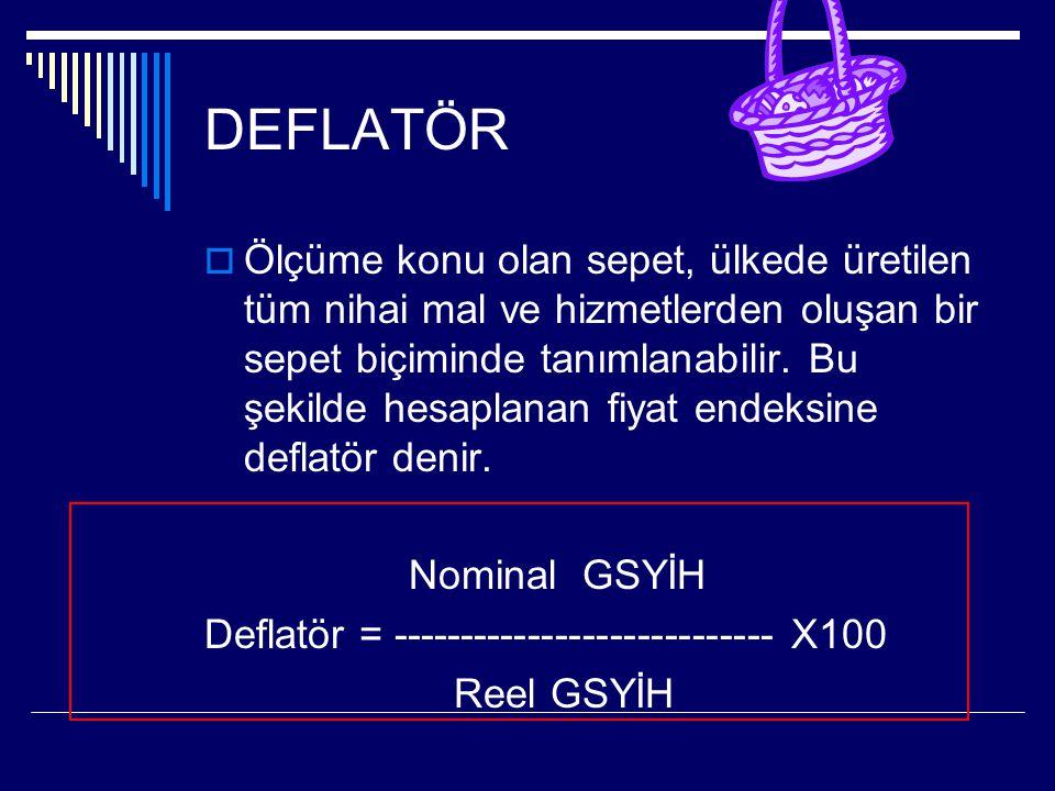 DEFLATÖR