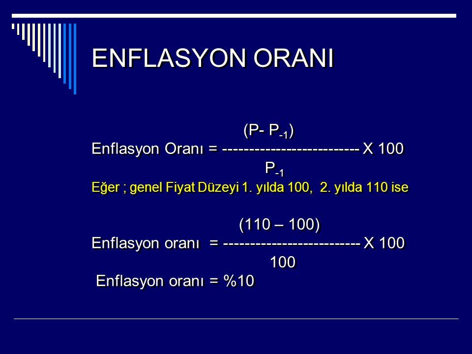 ENFLASYON ORANI (P- P-1)