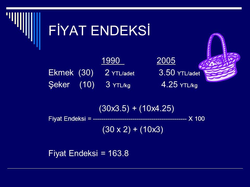 FİYAT ENDEKSİ 1990 2005 Ekmek (30) 2 YTL/adet 3.50 YTL/adet