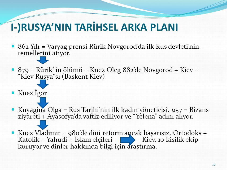 I-)RUSYA'NIN TARİHSEL ARKA PLANI