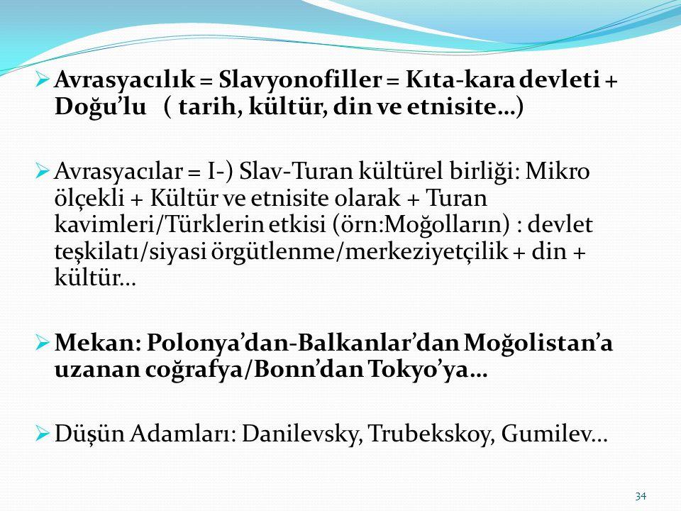 Avrasyacılık = Slavyonofiller = Kıta-kara devleti + Doğu'lu ( tarih, kültür, din ve etnisite…)