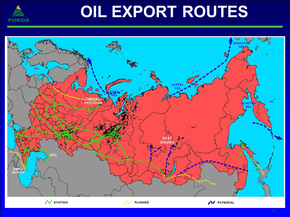 OIL EXPORT ROUTES