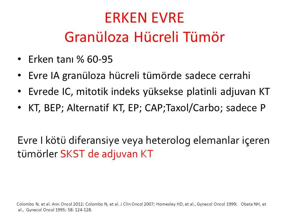 ERKEN EVRE Granüloza Hücreli Tümör