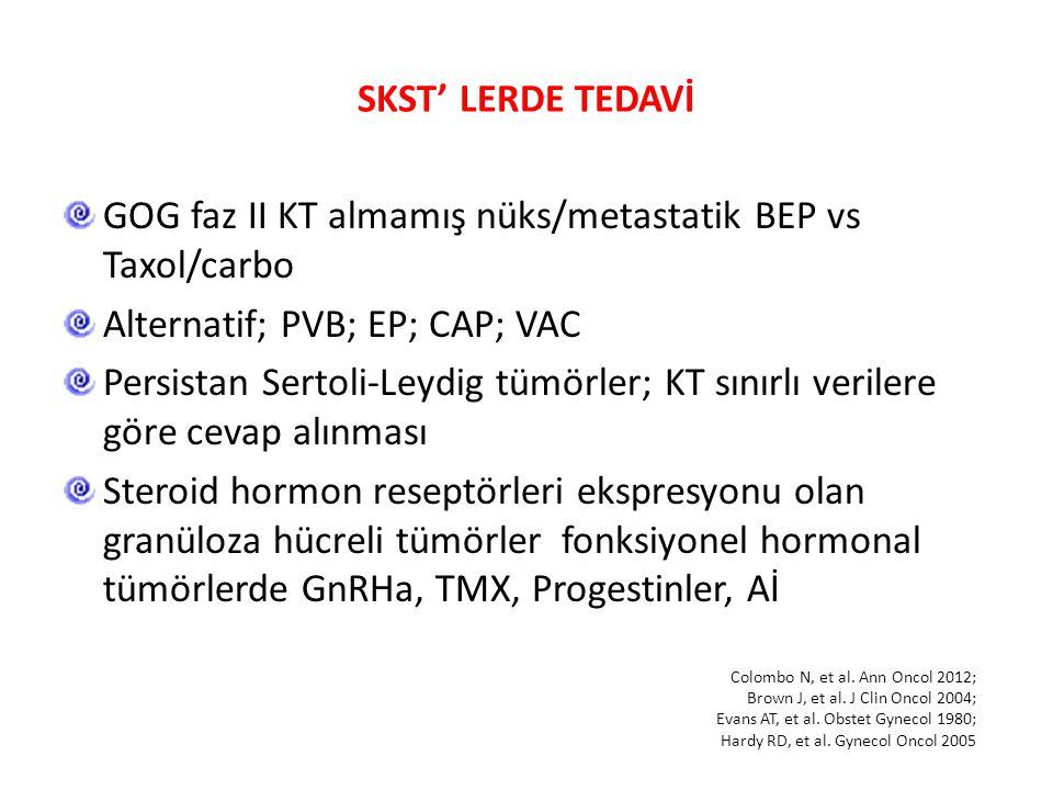 GOG faz II KT almamış nüks/metastatik BEP vs Taxol/carbo
