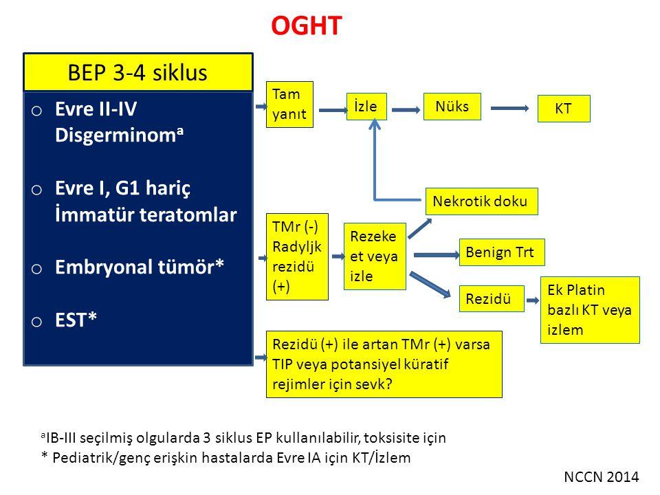 OGHT BEP 3-4 siklus Evre II-IV Disgerminoma