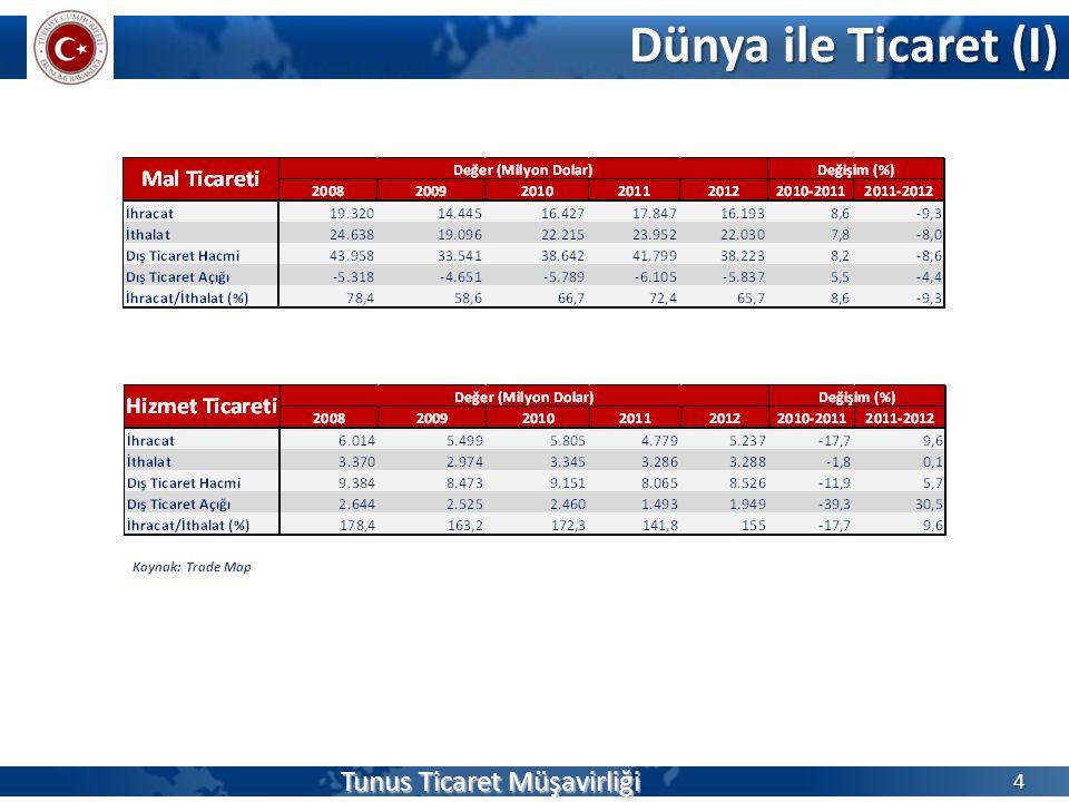 Tunus Ticaret Müşavirliği