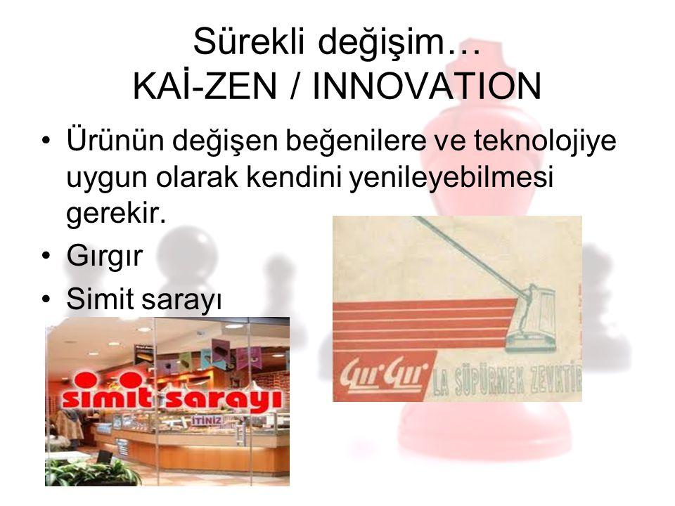 Sürekli değişim… KAİ-ZEN / INNOVATION