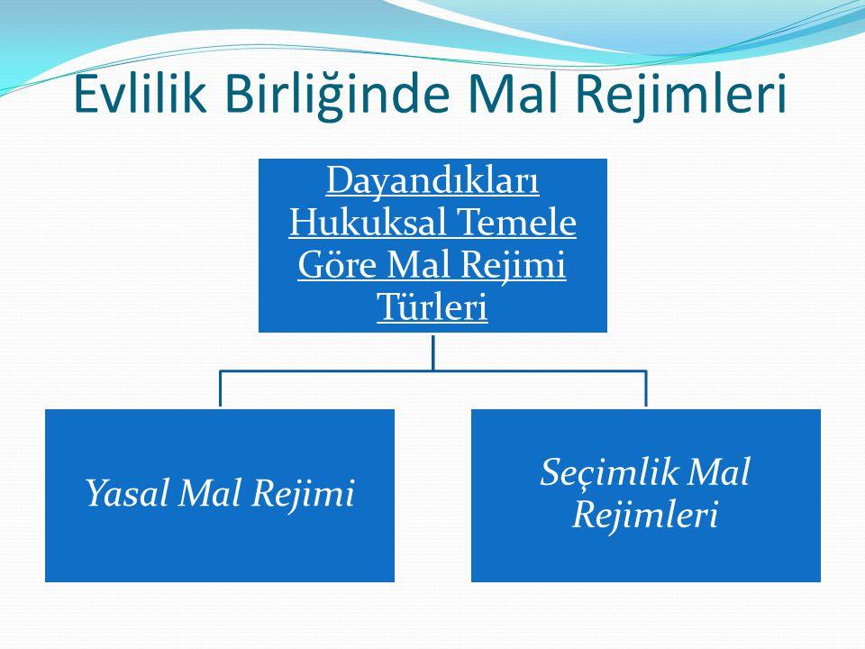 Evlilik Birliğinde Mal Rejimleri