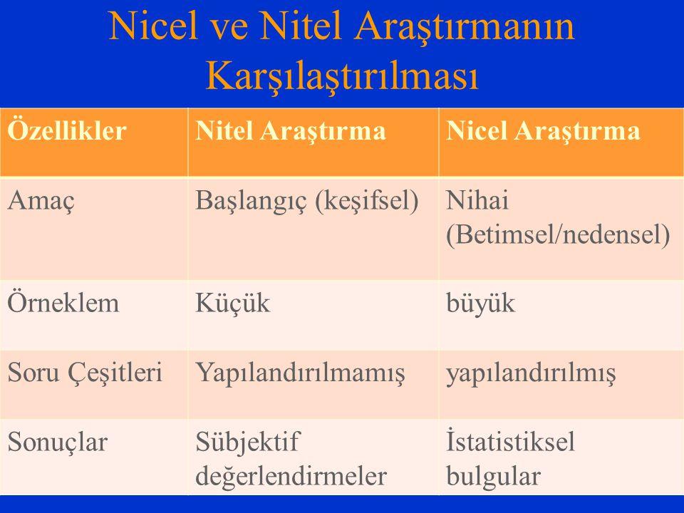 Nicel ve Nitel Araştırmanın Karşılaştırılması