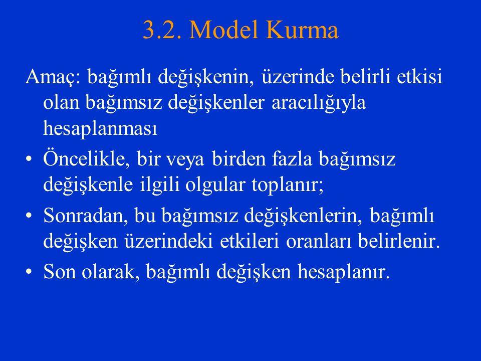 3.2. Model Kurma Amaç: bağımlı değişkenin, üzerinde belirli etkisi olan bağımsız değişkenler aracılığıyla hesaplanması.