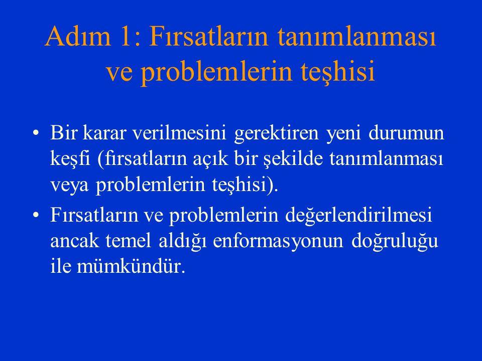 Adım 1: Fırsatların tanımlanması ve problemlerin teşhisi