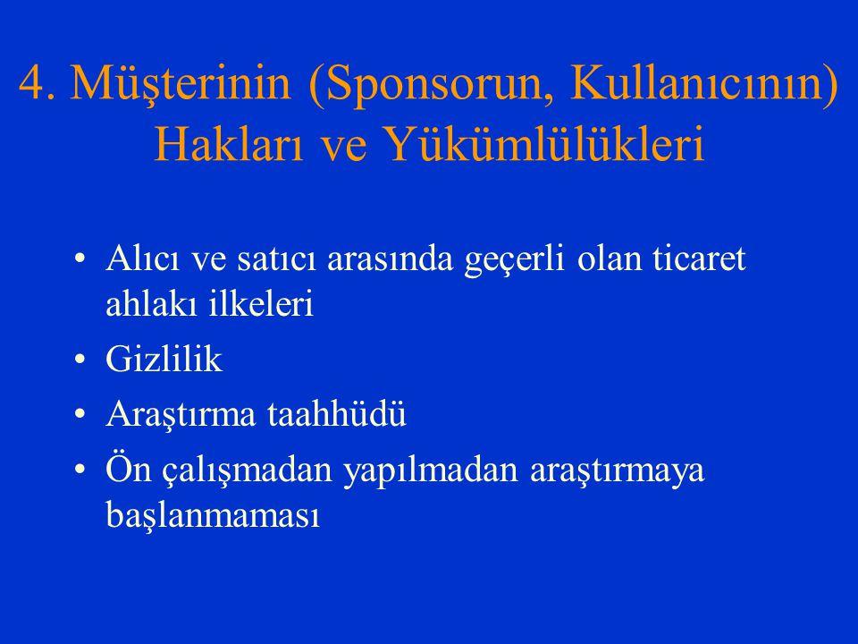 4. Müşterinin (Sponsorun, Kullanıcının) Hakları ve Yükümlülükleri