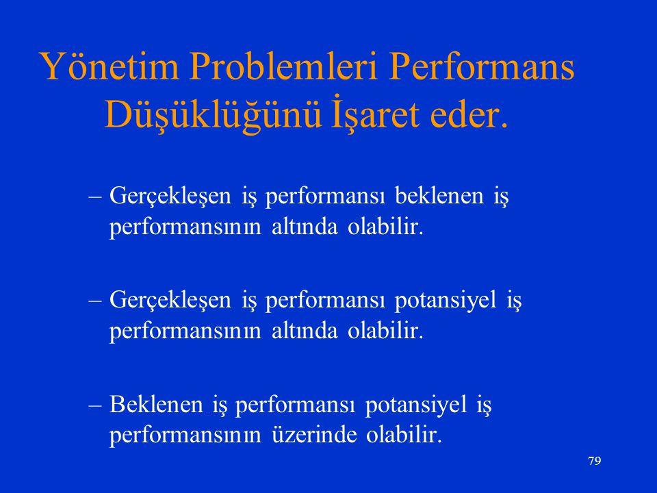 Yönetim Problemleri Performans Düşüklüğünü İşaret eder.