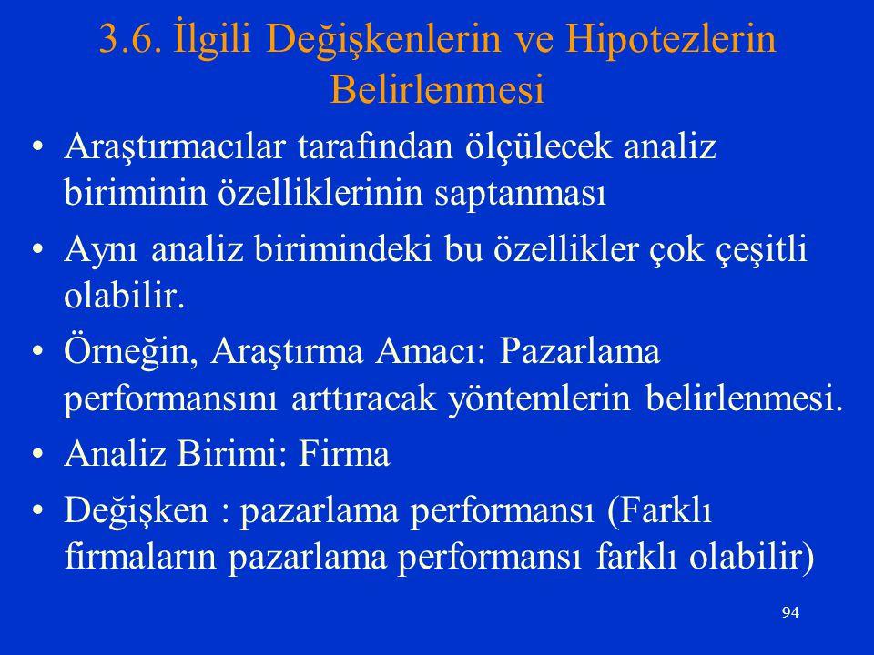 3.6. İlgili Değişkenlerin ve Hipotezlerin Belirlenmesi