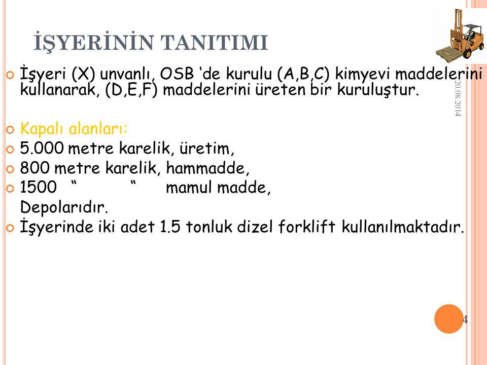 İŞYERİNİN TANITIMI 05.04.2017.