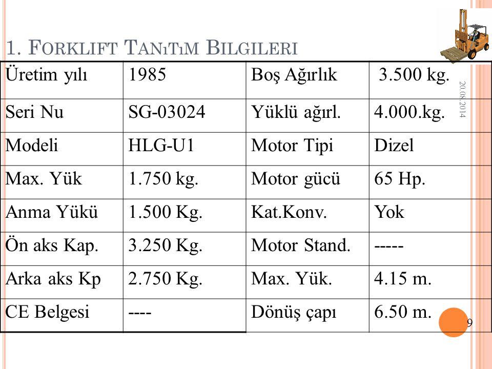 1. Forklift Tanıtım Bilgileri