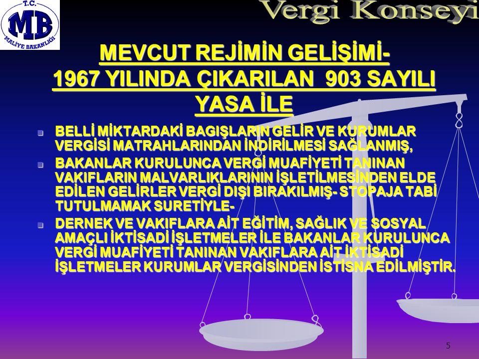 MEVCUT REJİMİN GELİŞİMİ- 1967 YILINDA ÇIKARILAN 903 SAYILI YASA İLE