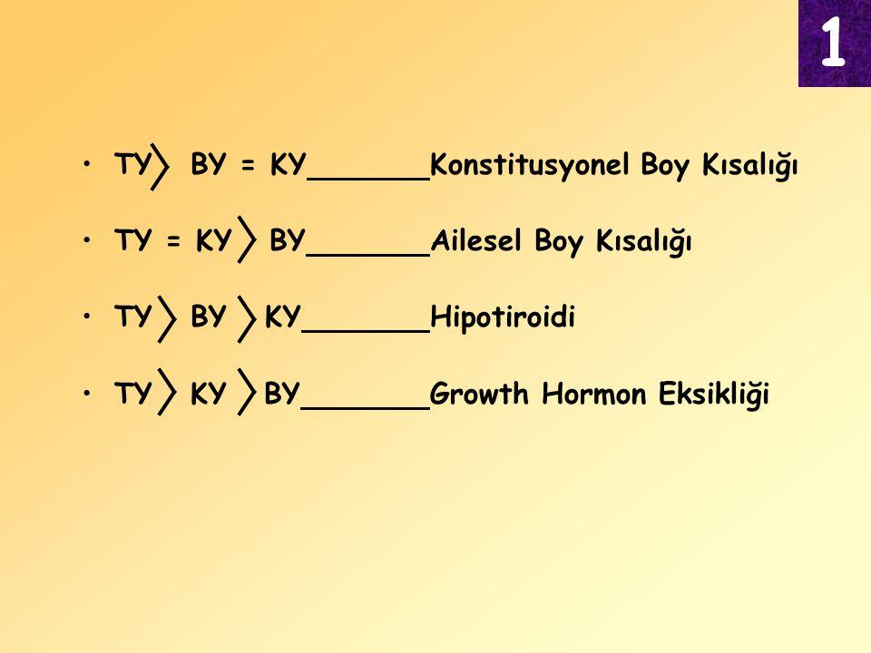 1 TY BY = KY Konstitusyonel Boy Kısalığı