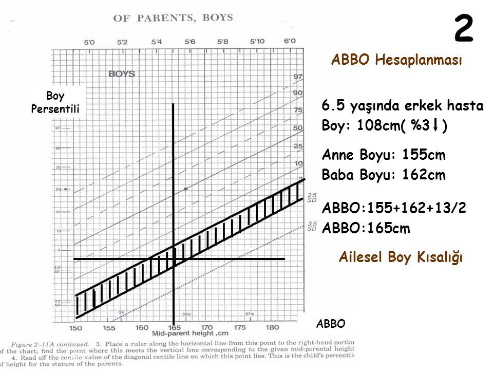 ABBO Hesaplanması Ailesel Boy Kısalığı