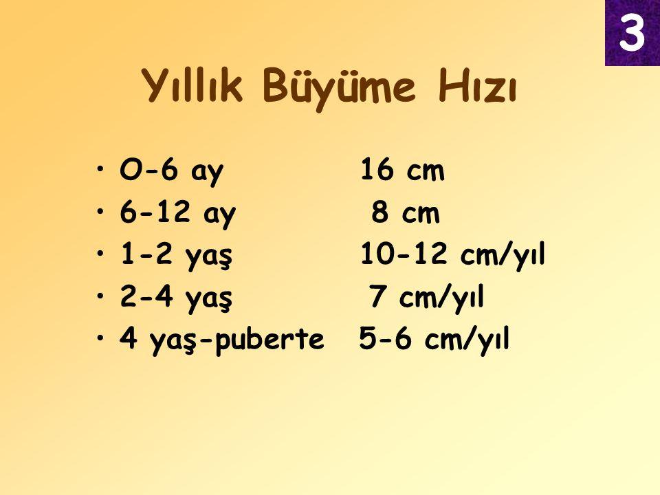 3 Yıllık Büyüme Hızı O-6 ay 16 cm 6-12 ay 8 cm 1-2 yaş 10-12 cm/yıl