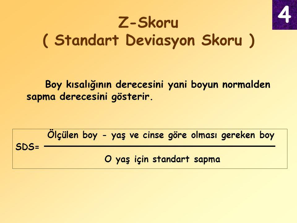 Z-Skoru ( Standart Deviasyon Skoru )