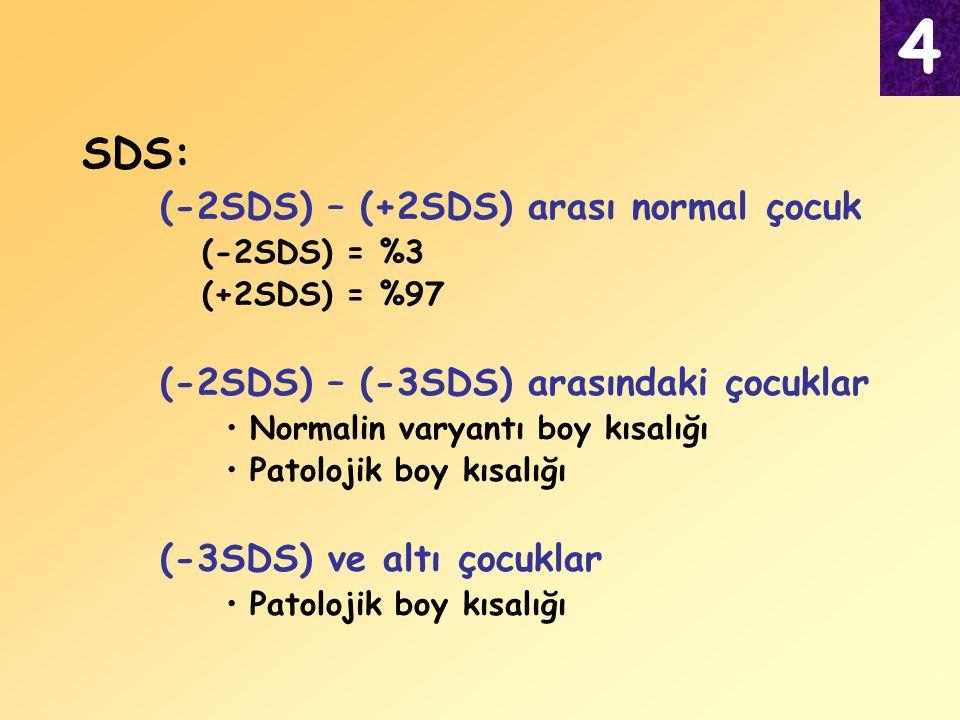 4 SDS: (-2SDS) – (+2SDS) arası normal çocuk