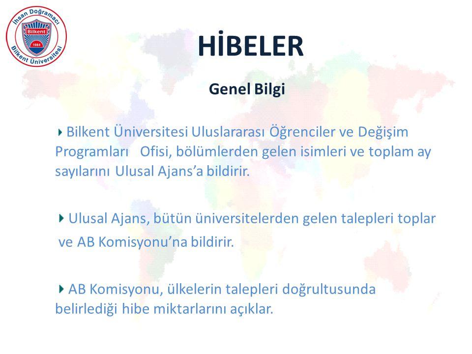 HİBELER Genel Bilgi.
