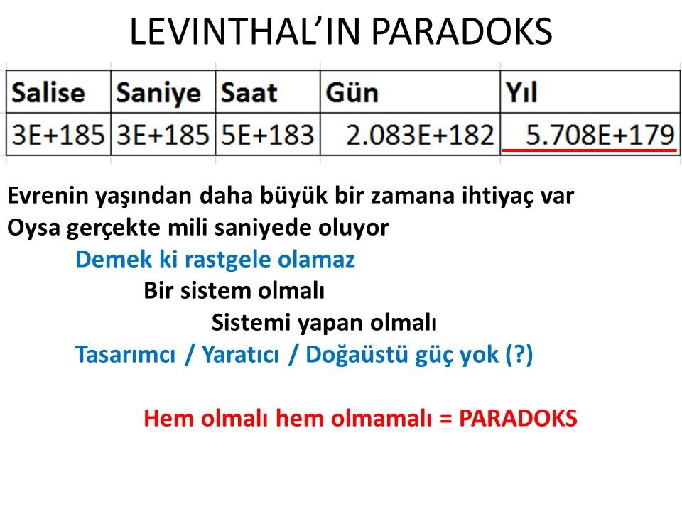 LEVINTHAL'IN PARADOKS