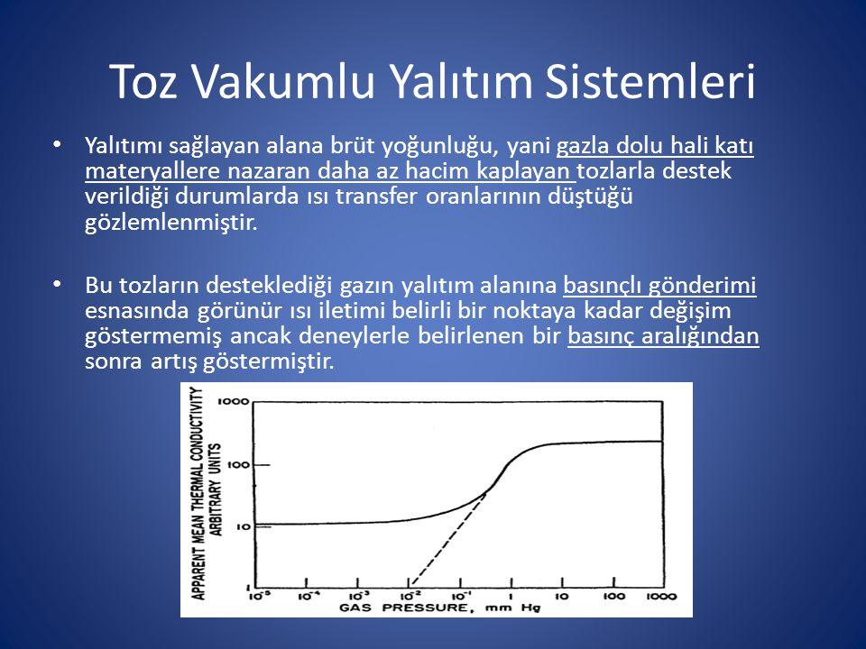 Toz Vakumlu Yalıtım Sistemleri