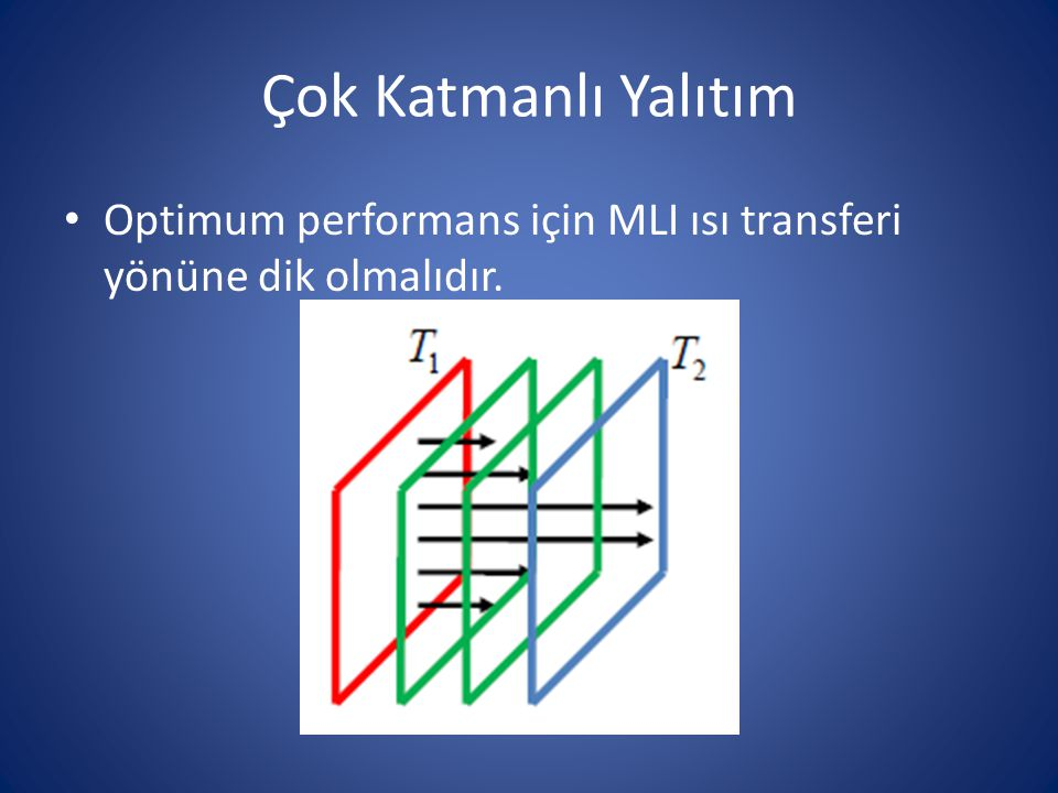 Çok Katmanlı Yalıtım Optimum performans için MLI ısı transferi yönüne dik olmalıdır.