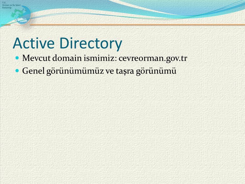 Active Directory Mevcut domain ismimiz: cevreorman.gov.tr